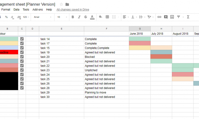 Visualizing Time A Project Management HowTo Using Google Sheets - Google sheets for project management